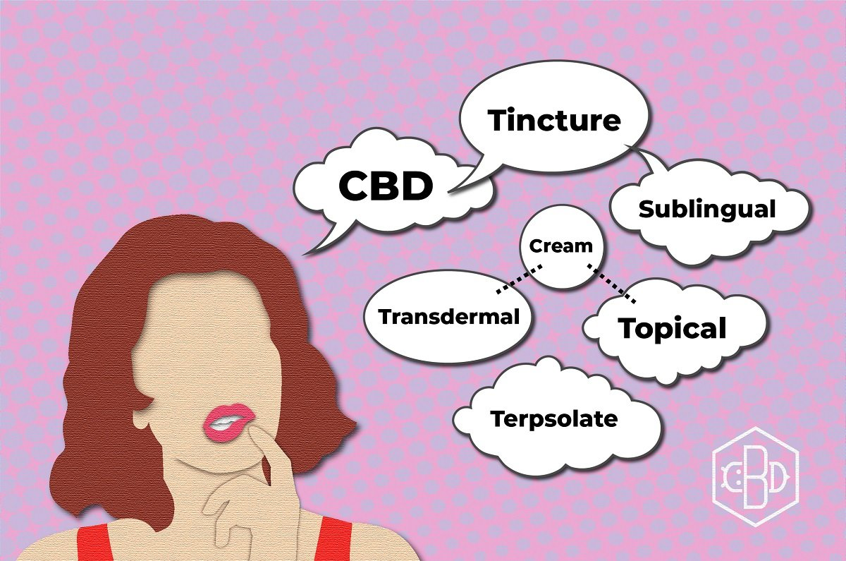 How to Get the Most Effect From Your CBD Oil, Vape Cartridges or Terpsolate